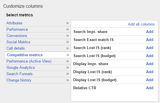 adwords-search-impression-share-metrics